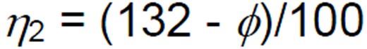 Bar Diameter Coefficient