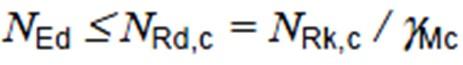 Concrete Cone Failure-Design Verification Calculations