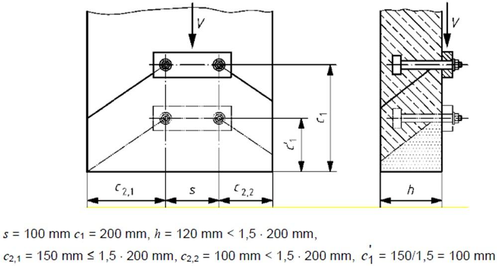 Concrete Edge Failure - Maximum Spacing Between Fasteners