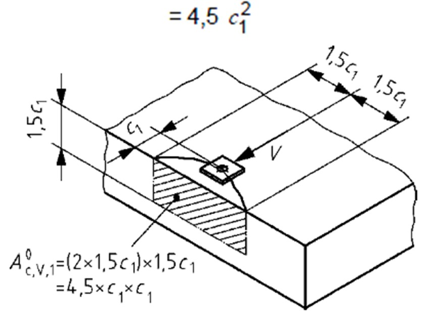 Concrete Edge Failure - Reference Projected Area