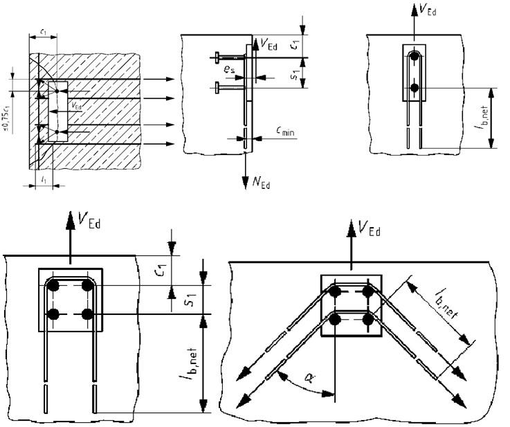 Supplementary Reinforcement Steel Failure (Shear)