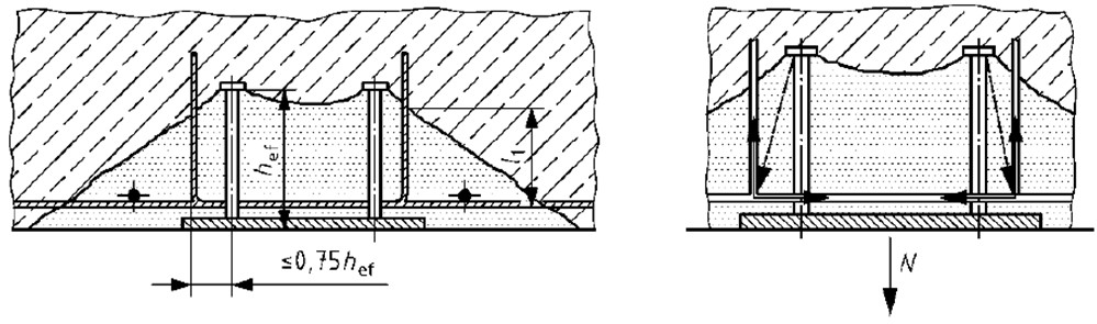 Supplementary Reinforcement Steel Failure (Tension)
