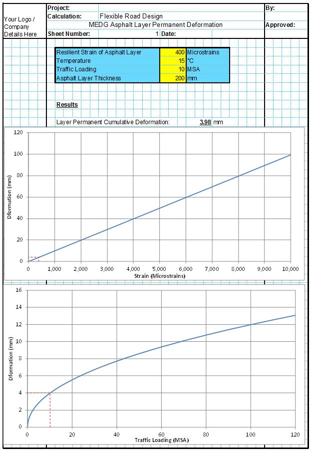 0532-MEDG Asphalt Design2