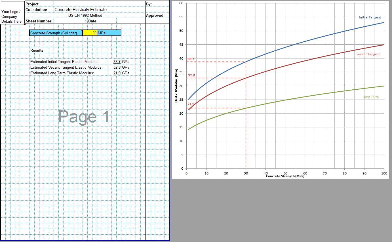 Modulus of Elasticity of Concrete Formula Calculator 1