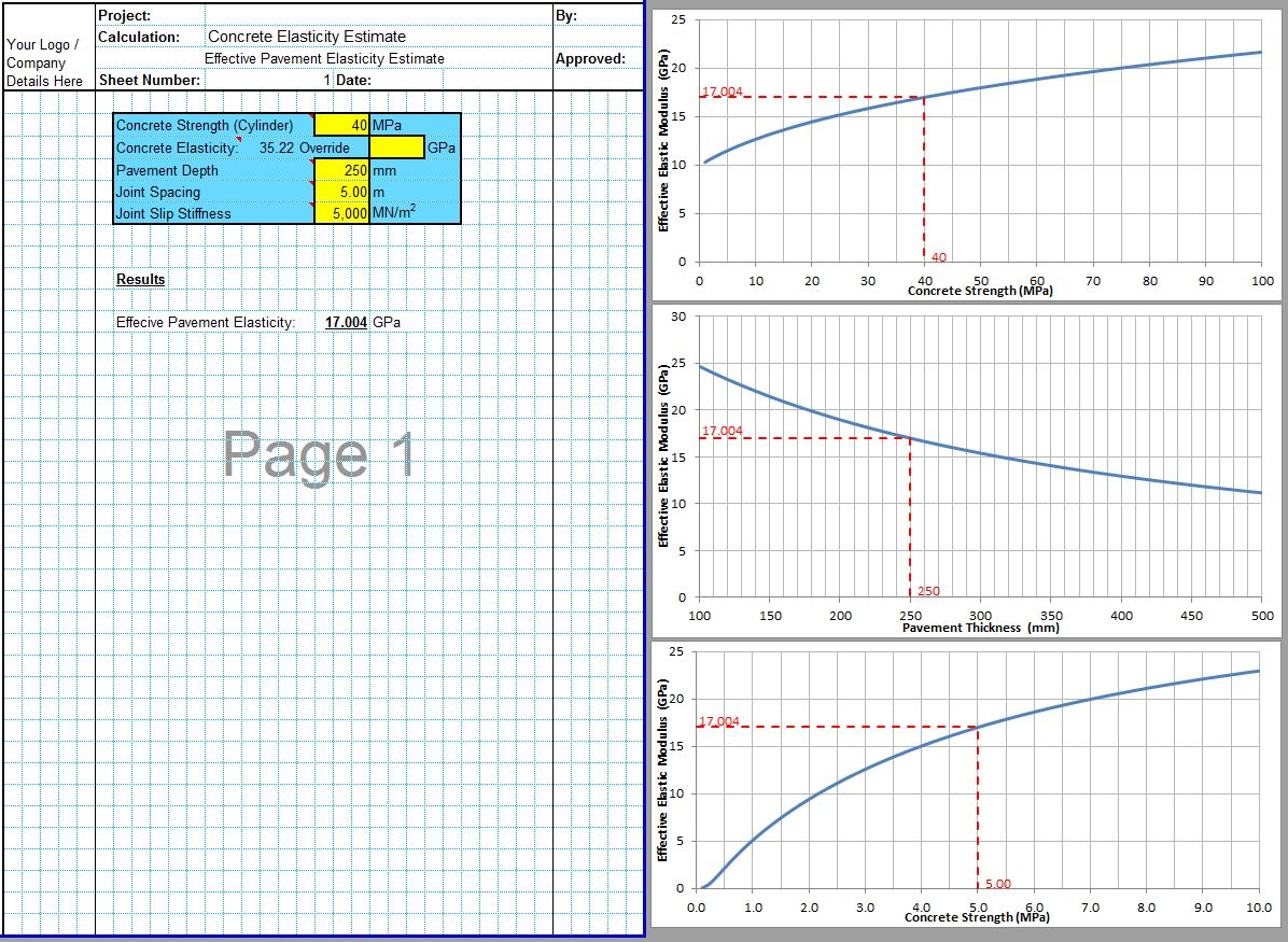 Modulus Of Elasticity Of Concrete Spreadsheet Civilweb Spreadsheets