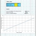0518-Foundation Stiffness Design