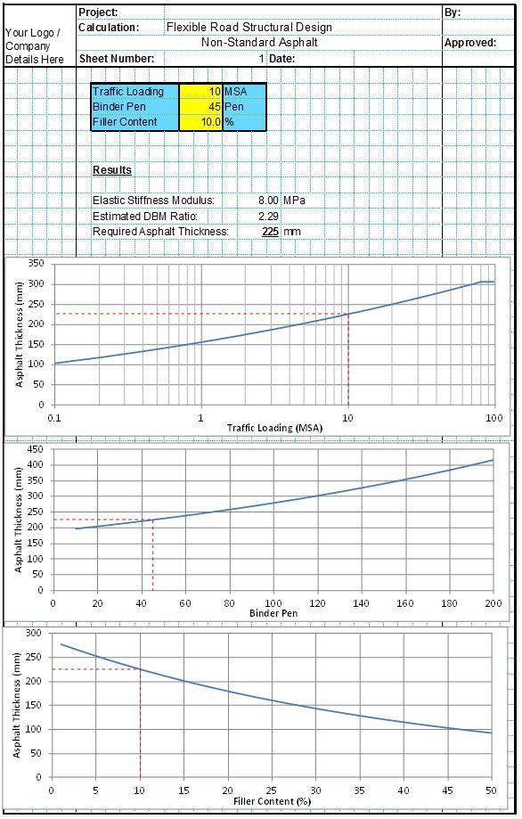 0553-UK Non Standard Asphalt Design