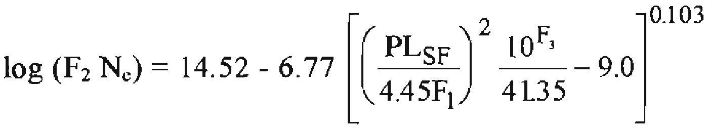 PCA Erosion Loading Equation