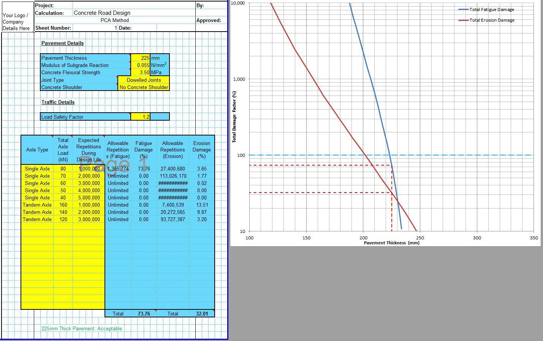 PCA Pavement Design Spreadsheet