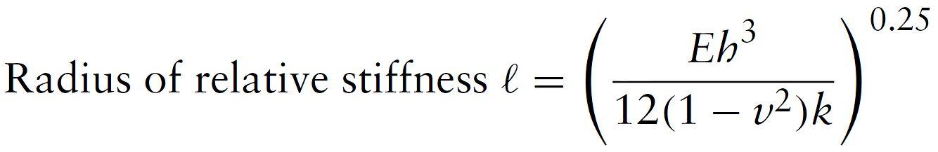 Westergaard - Radius of Reltive Stiffness (Liquid Foundation)