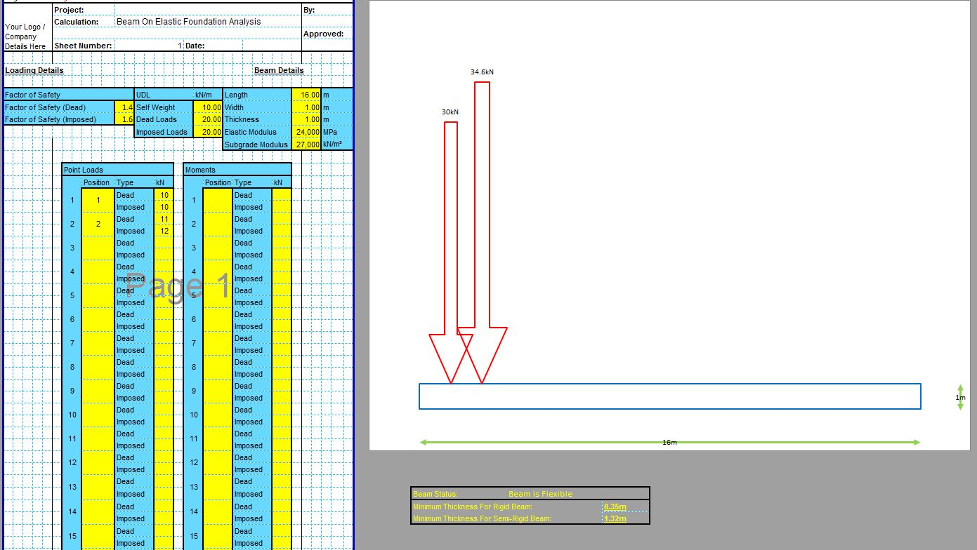 Beam On Elastic Foundation Spreadsheet