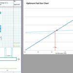 Combined Footing Design Excel Sheet7
