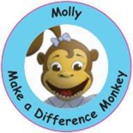 Molly the Monkey