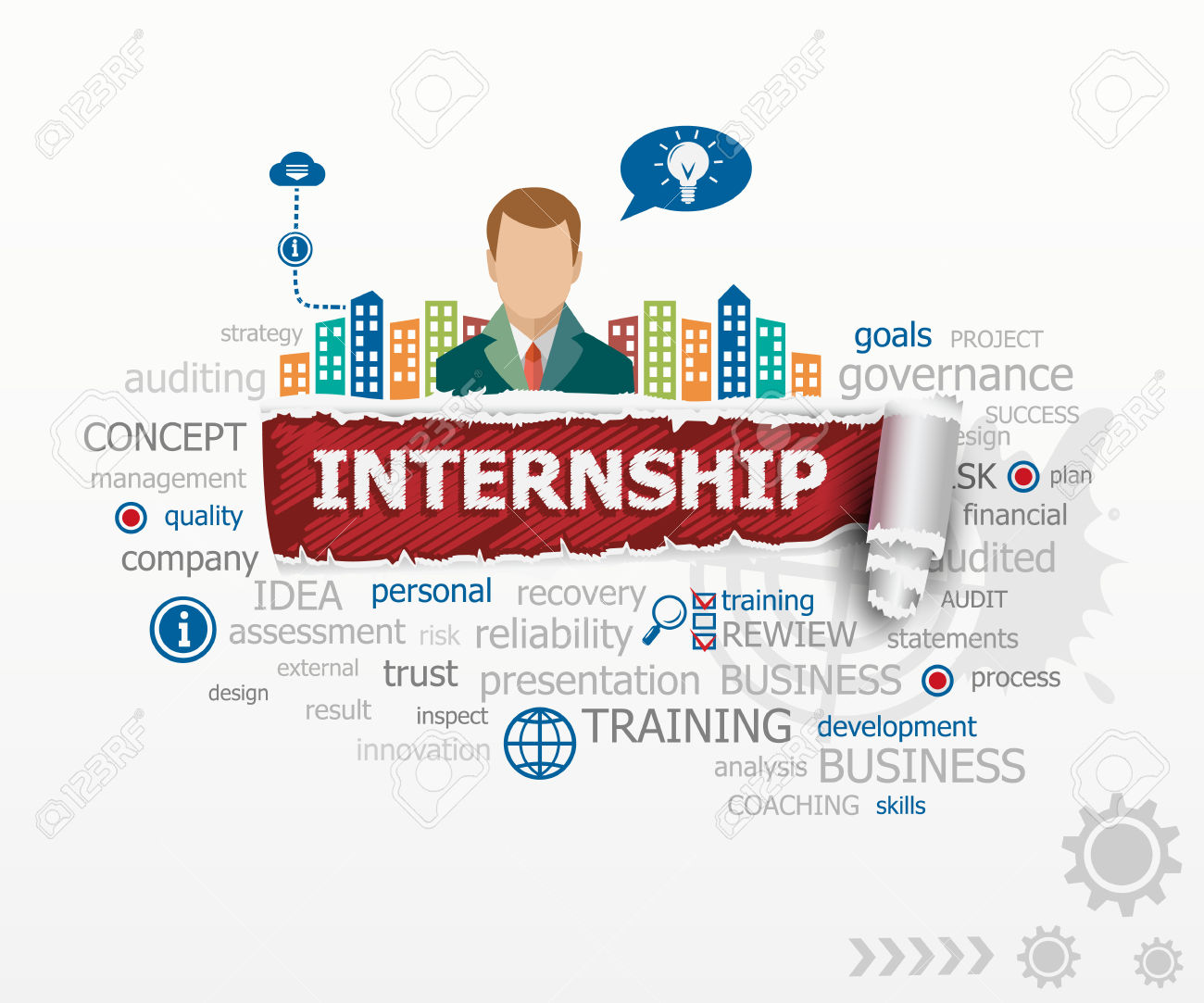 Top Ways to Prepare Yourself Before the Beginning of Job Career Internship