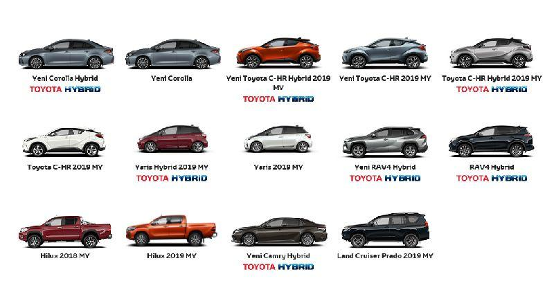 Toyota fiyat listesi