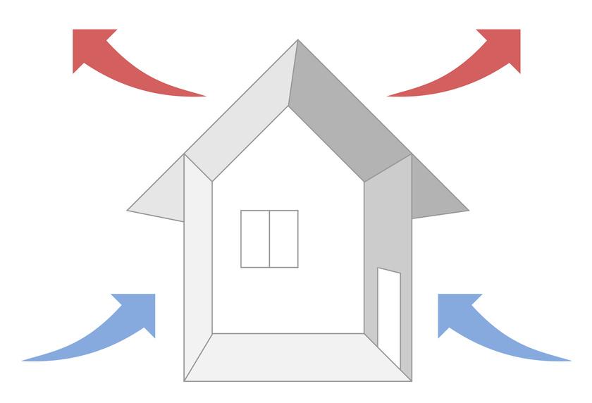 Tirage thermique ou effet cheminé