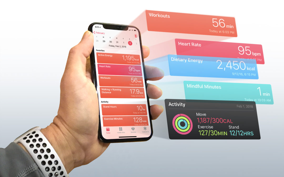 How to set up Apple's Health app to unlock its awesome fitness potential [Cult of Mac]