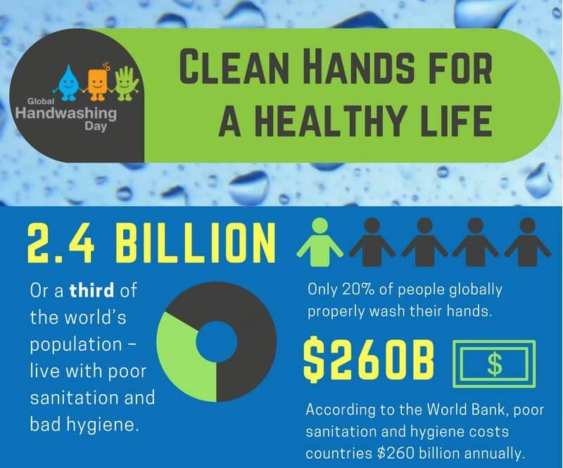 Celebrating Global Handwashing Day