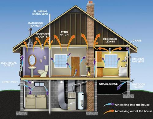 energy-star-home-tips2