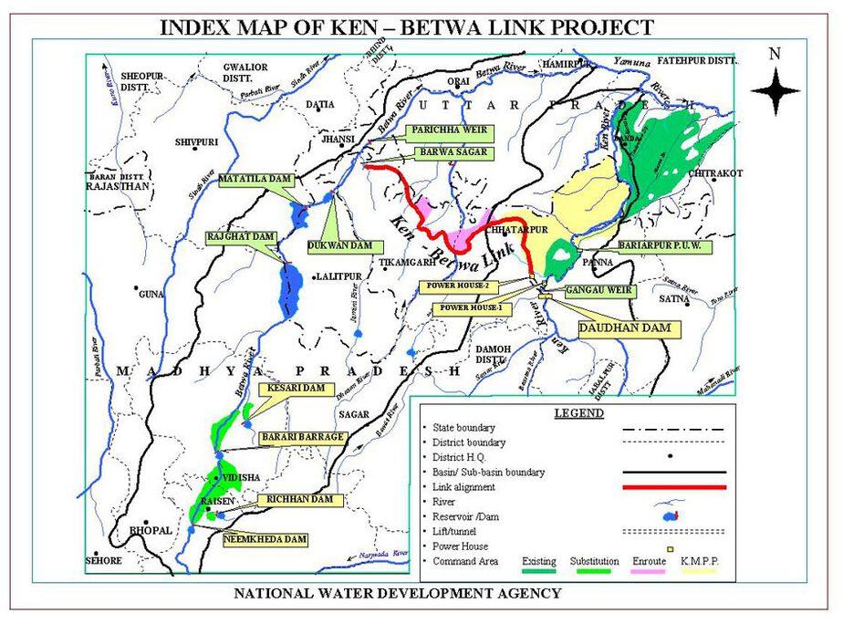 River Interlinking