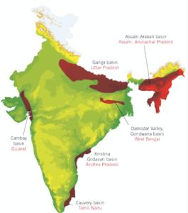 Basins India