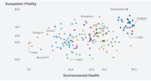 India Environmental Health