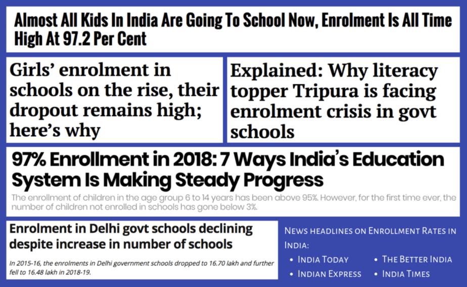 Enrollment Rates headlines