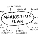 Facts to help you focus your marketing efforts