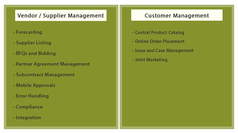 Partner Relationship Manager