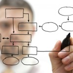 Information technology Persona: Management Consultant