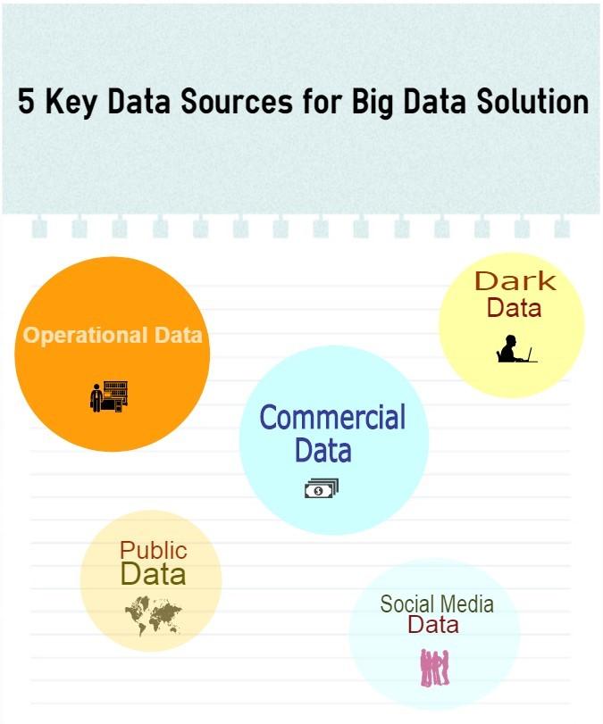 BD 5 Sources (3)
