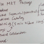 Practice Development for IT Consulting Companies using Online-Marketing [Methodology]