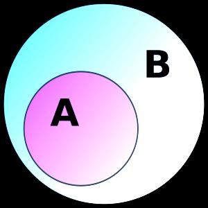 Basic Set Maths (Image source Wikipedia)