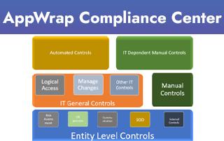 AppWrap Compliance Center