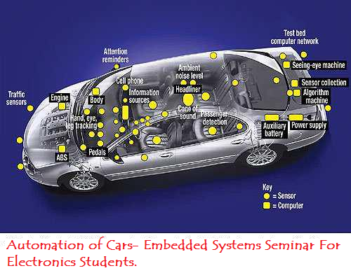 Automation of Cars- Embedded Systems Seminar For Electronics Students