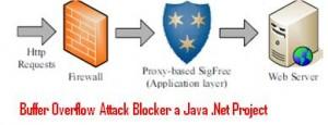 Buffer-Overflow-Attack-Blocker-a-Java -Net-Project