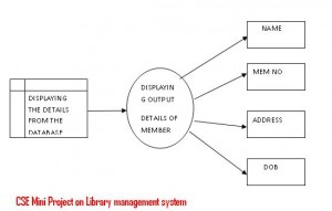 CSE-Mini-Project-on-Library-management-system