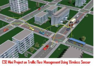 CSE-Mini-Project-on-Traffic-Flow-Management