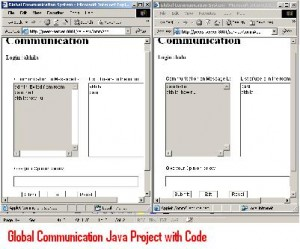 Global-Communication-Java-Project-with-Code