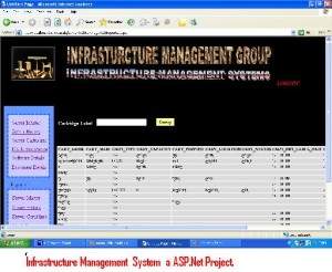 Infrastructure-Management-System-a-ASP.Net-Project.