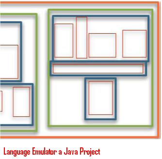 Language Emulator a Java Project – 1000 Projects