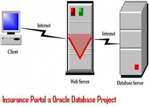 Online-Insurance-Portal-a-Oracle-Database-Project