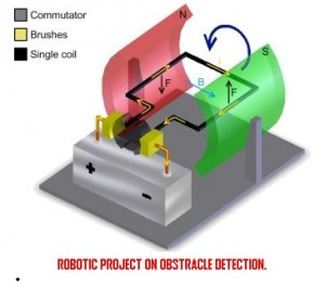 ROBOTIC-PROJECT-ON-OBSTRACLE-DETECTION.