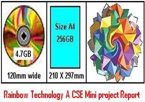 Rainbow-Technology-A-CSE-Mini-project-Report