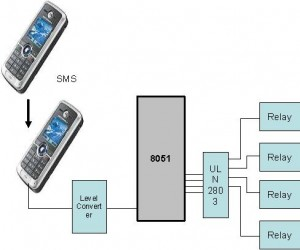 appliances-control-through-sms-electronics-project-download