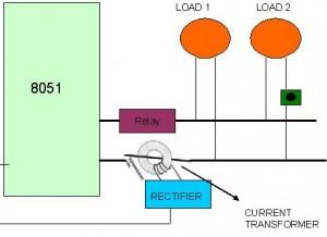 electronic-circuit-breaker-electronics-project-ideas