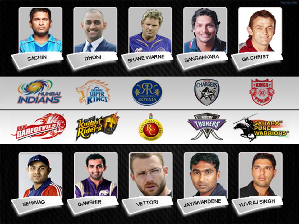 Presentation on Indian Premier League – 1000 Projects
