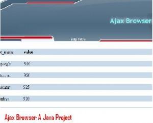 Ajax-Browser-A-Java-Project
