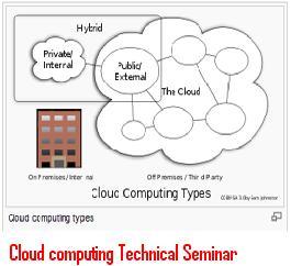 Cloud-computing-Technical-Seminar-Topic