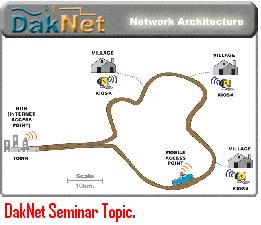 DakNet-Seminar-Topic.